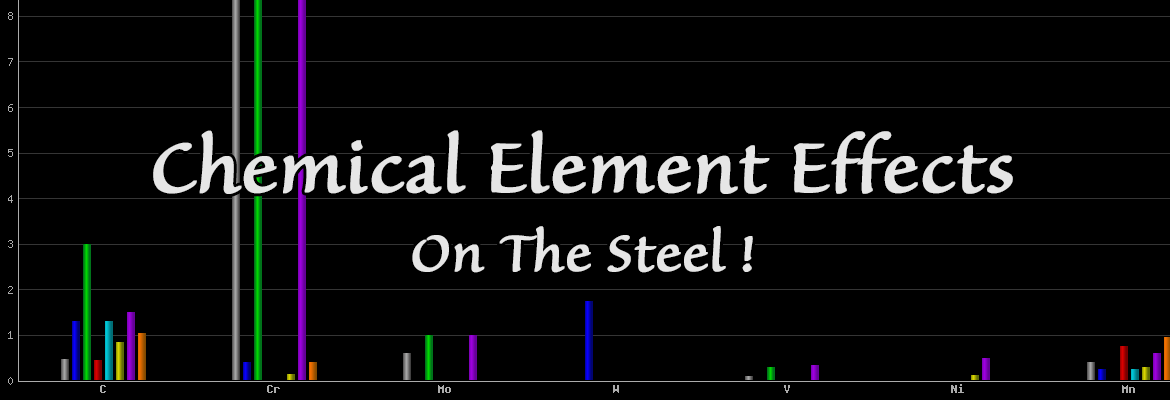 Chemical Element Effects On The Steel